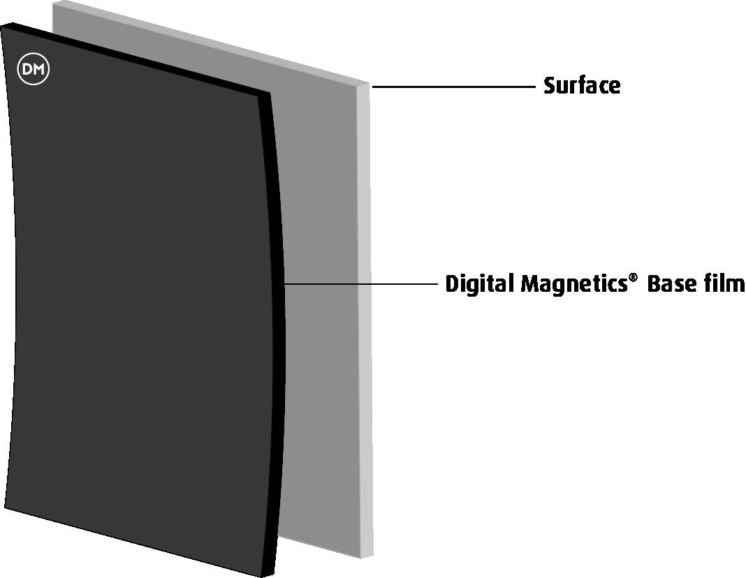digital-magnetics-base-films