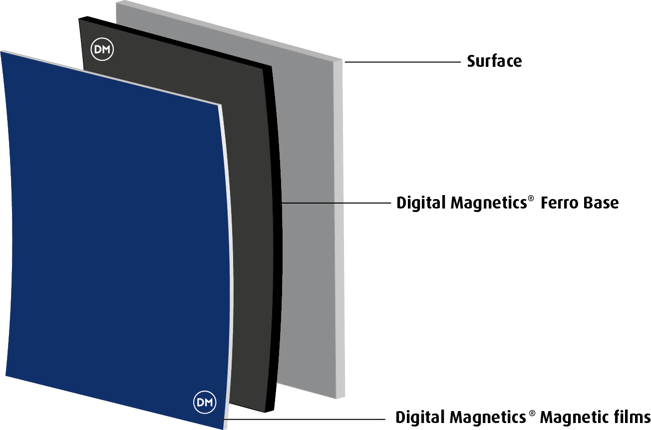 digital-magnetics-magnetic-films